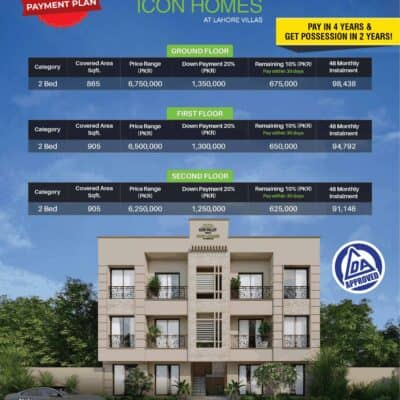 Icon Homes at Lahore Attractive Residential Villa Is Available For Sale